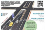 underpass-kentungan-ok-370x285
