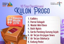 Top Destinasi Kulon Progo