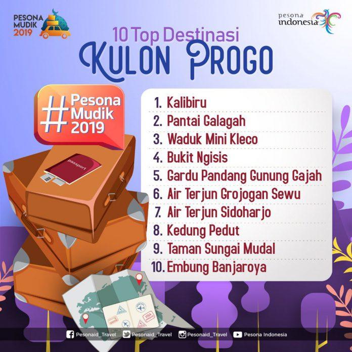 Top Destinasi Kulon Progo