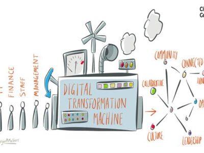 inovasi dan digitalisasi di Indonesia